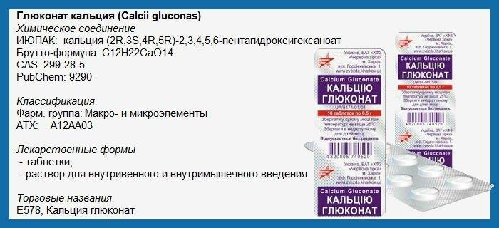 Краткая аннотация глюконата кальция